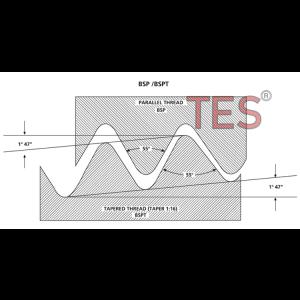 Whitworth Boru Diş Normu ISO 7/1